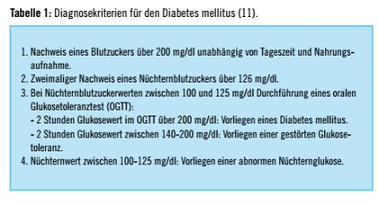 journal of diabetes mellitus type 2 pdf