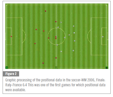 Match Analysis, Big Data and Tactics: Current Trends in